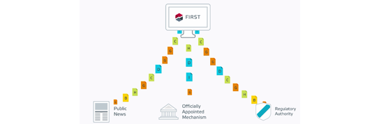 news-FIRST-introducing_first.png