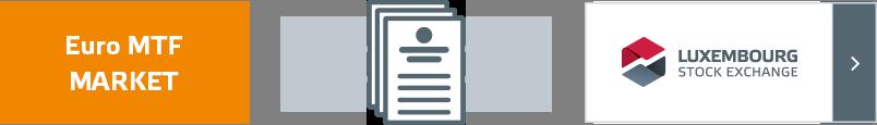 schema-LISTING_process-mtf.jpg